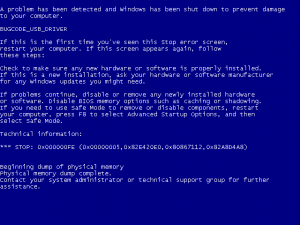 The reliability of the Windows operating system; typical BSOD.